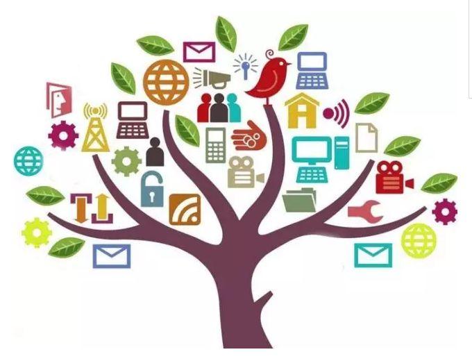 网络营销平台都有哪些