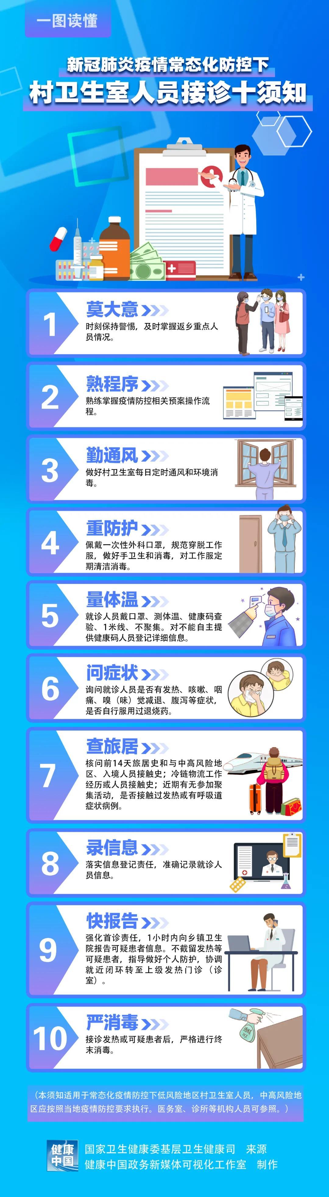 新冠肺炎疫情防控温馨提示!