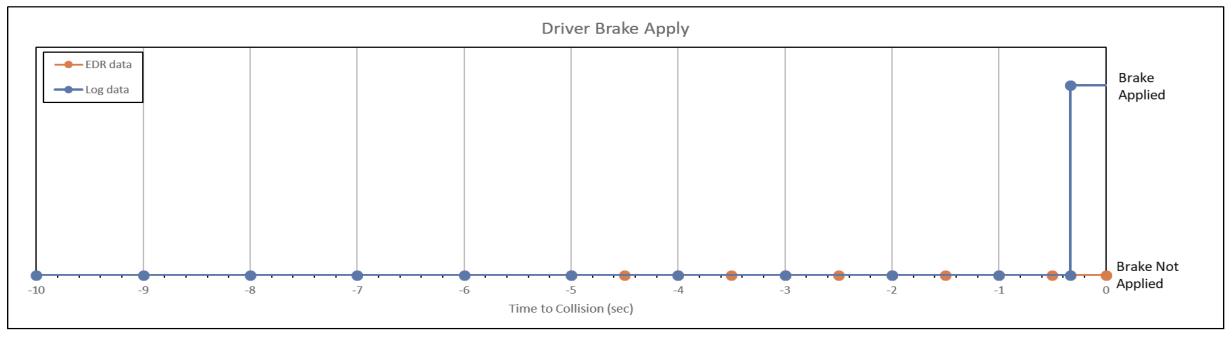 车主踩错,特斯拉不背锅!美国结束对特斯拉意外加速事故的调查