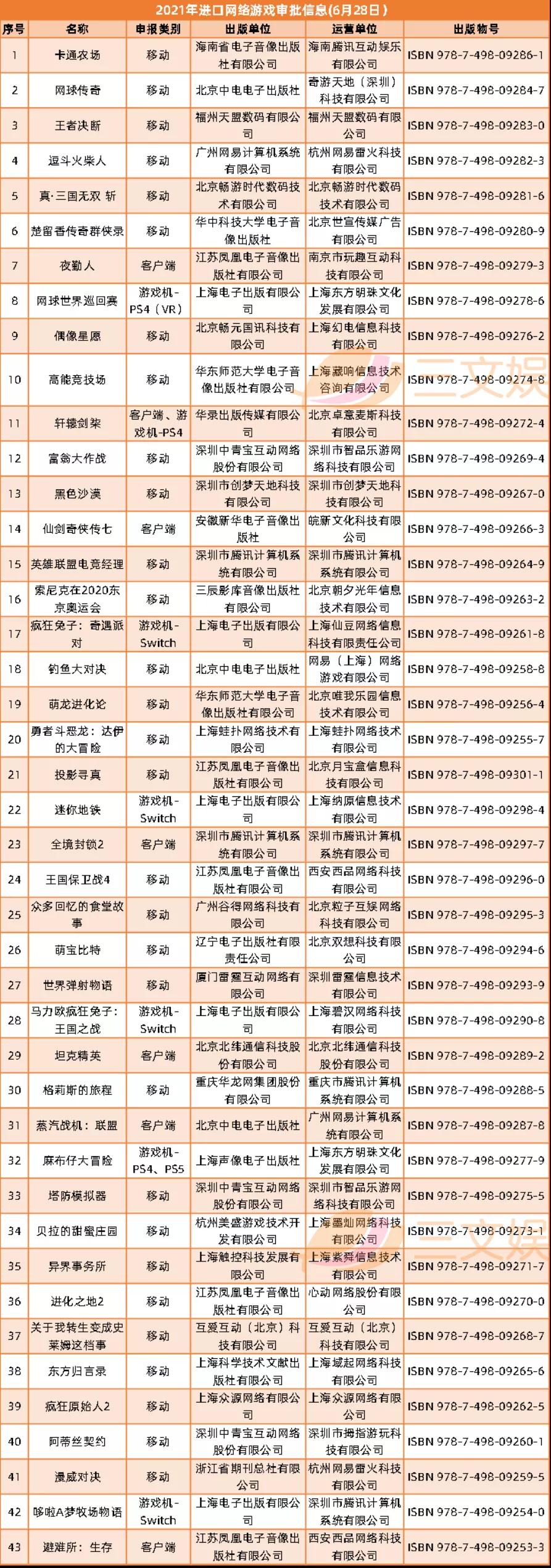 磨铁等公司拟上市,腾讯上半年投了50+ACG公司   三文娱周刊第182期