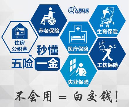 蚂蚁社保:上海缴纳社保有什么好处?不了解小心错过这些……