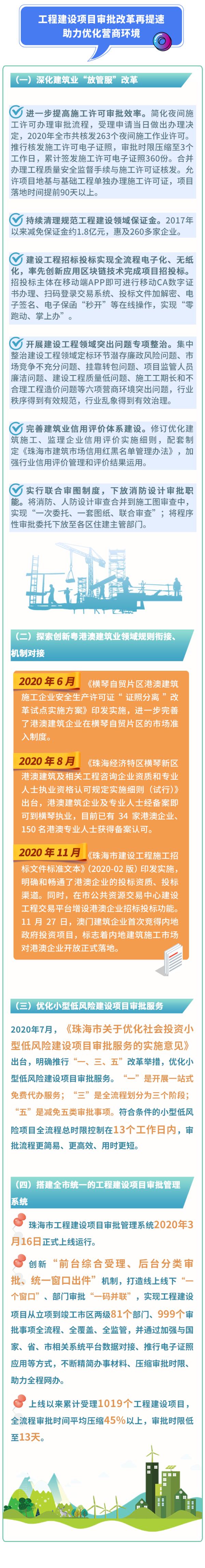 【2020,我们的住房城乡建设】图说珠海住建2020