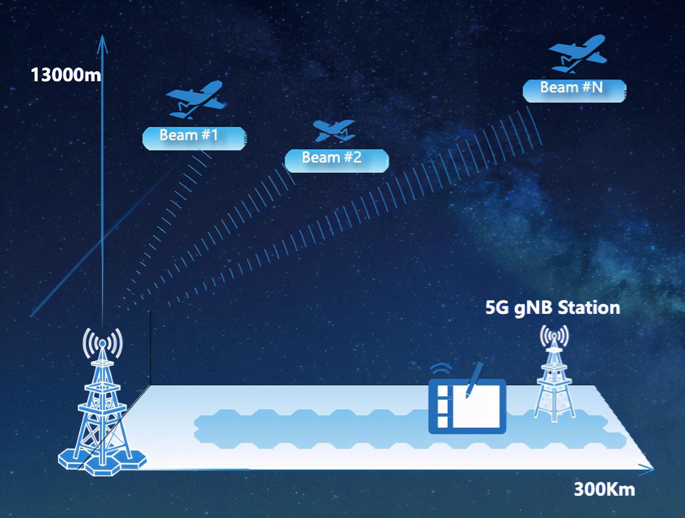 张艺谋镜头里的科技力量:为世界注入5G之心
