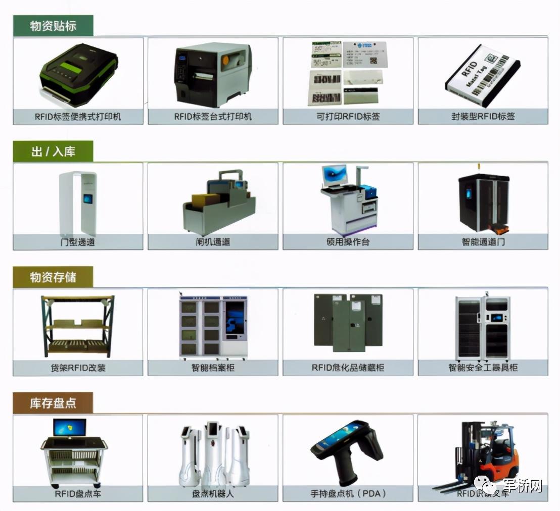 战备物资定制化智能仓储系统
