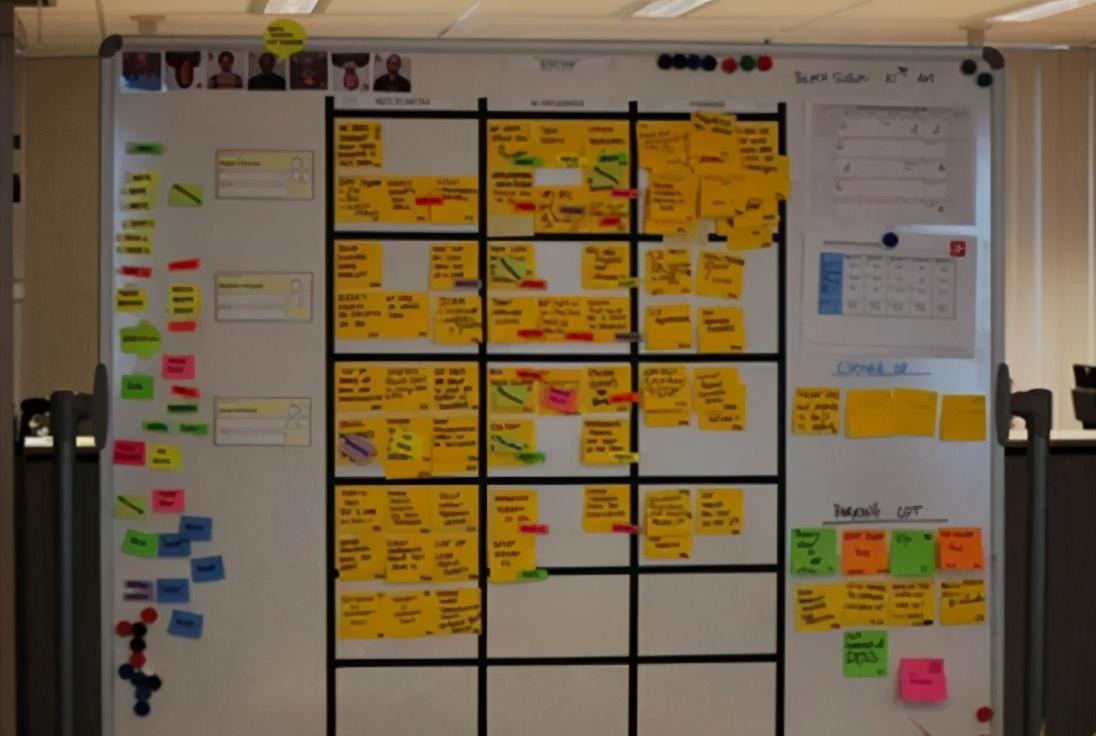 什么是敏捷开发,敏捷开发实行中各岗位职能是什么?
