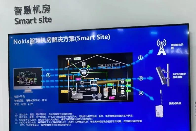 一年省几十亿电费 5G基站耗电量普降两至三成