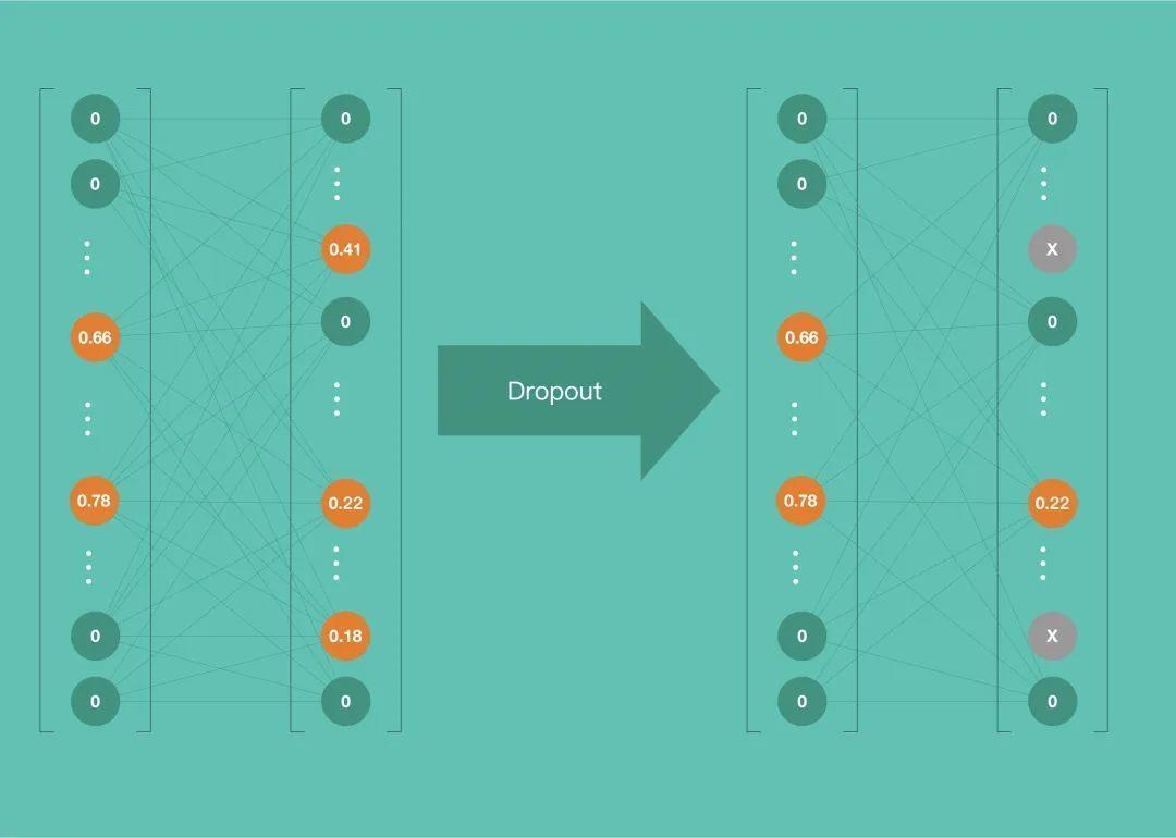 demo什么意思(读懂一个 Demo就能入门机器学习?)