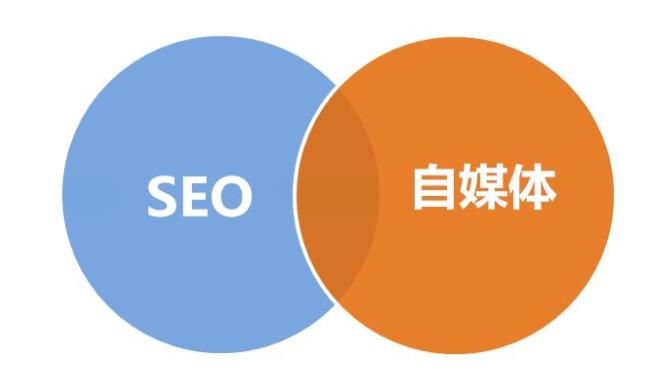 SEO如何利用新媒体推广网站软文,实现最大化传播