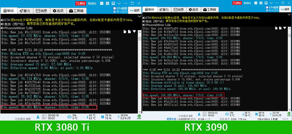 「重磅首测」显存再升级!4K光追新旗舰降临,RTX3080 Ti深度体验