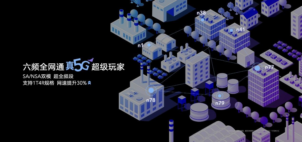 榮耀Play4系列5G手機發布:麒麟990芯片+4000萬像素超感光影像