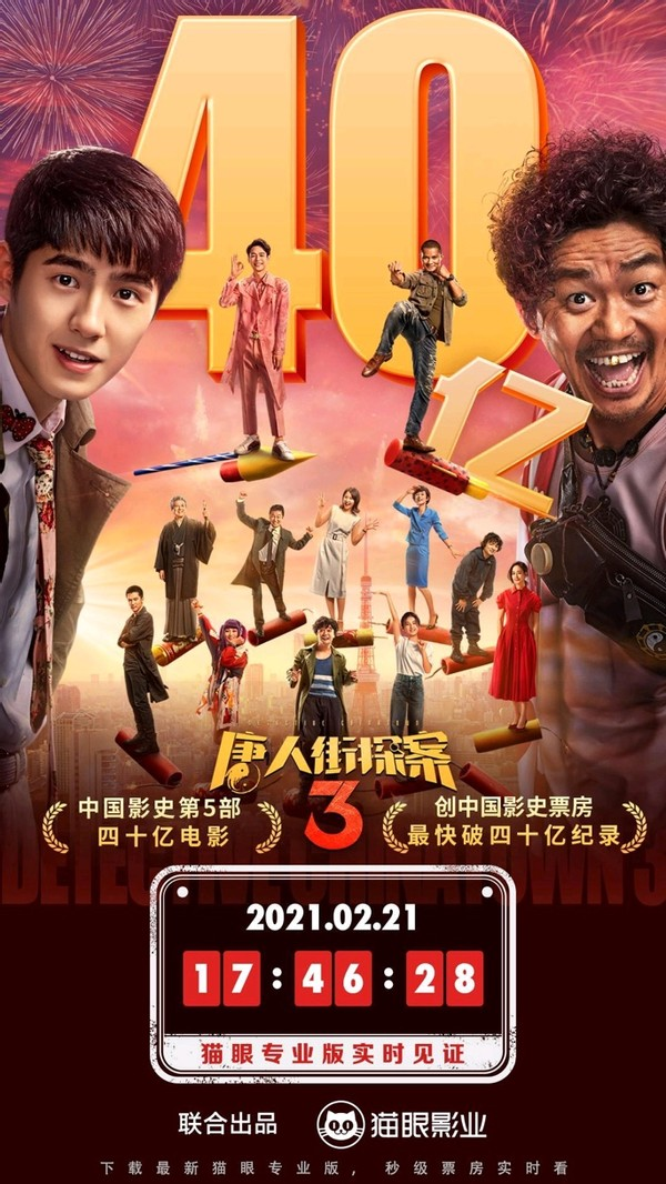 中国影史第5部!唐探3票房破40亿,唐探4导演要卖个关子