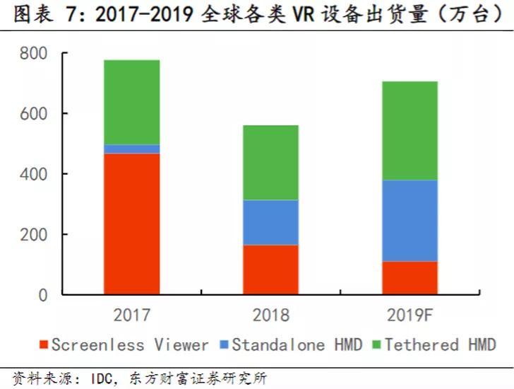VR又要起风了吗?