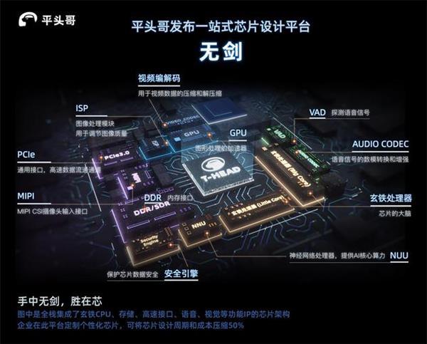 英伟达 ARM 芯片企业