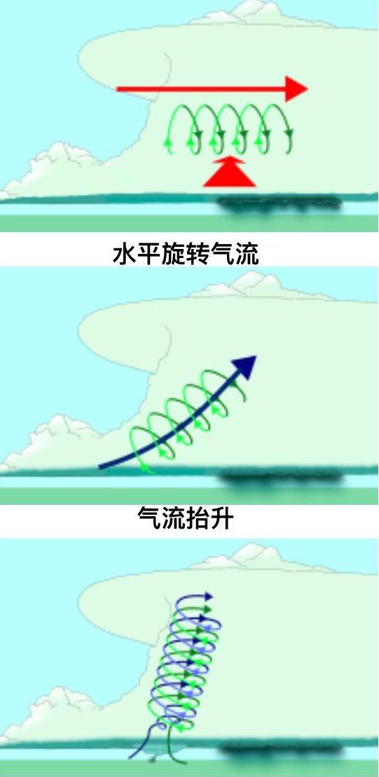 """水向天上流?青海湖出现""""龙吸水""""景观,水里的鱼会被吸走吗?"""