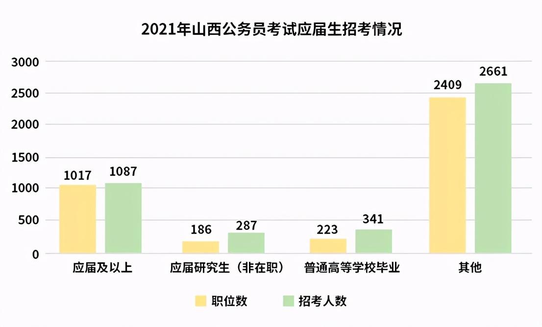 犀鸟公考深度解读:2021省考或成史上最大公考季