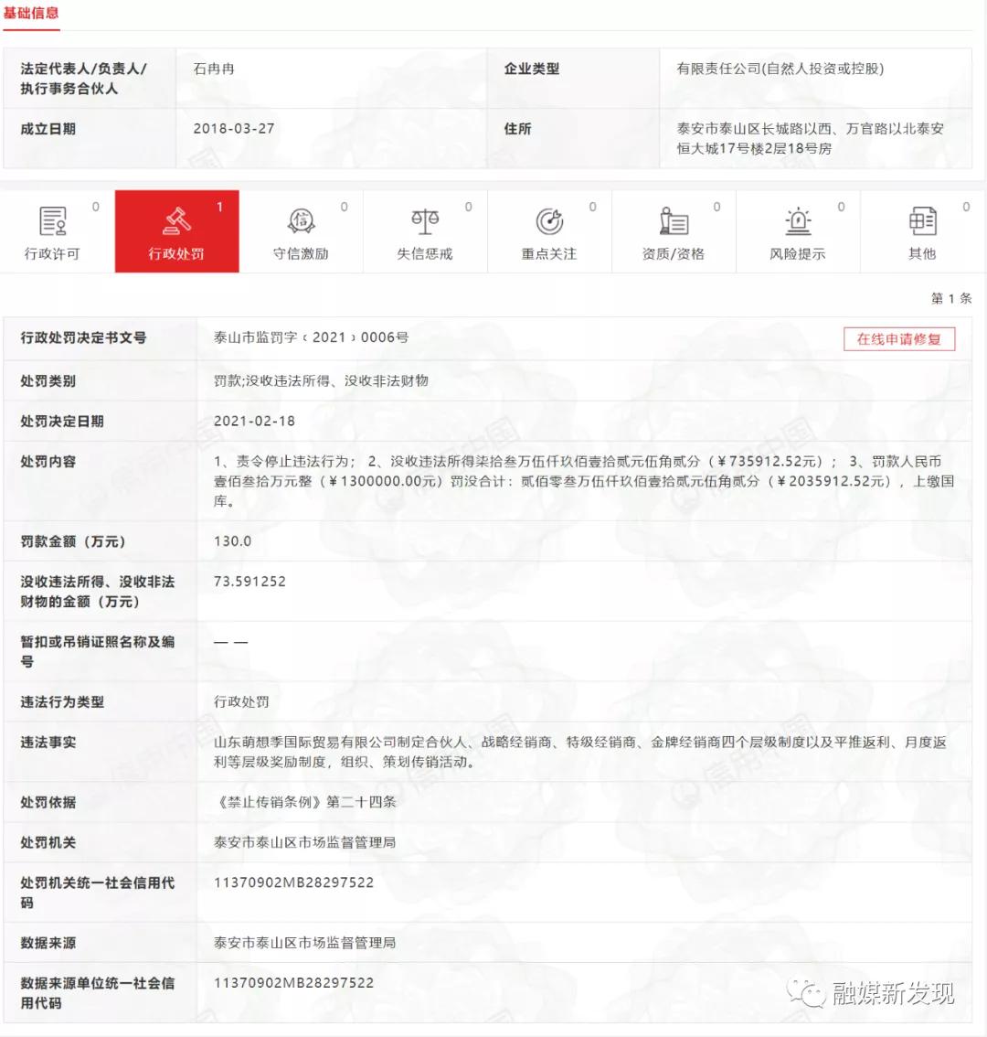 """微商""""熹莳""""运营方山东萌想季公司因涉嫌传销被罚没200多万元"""