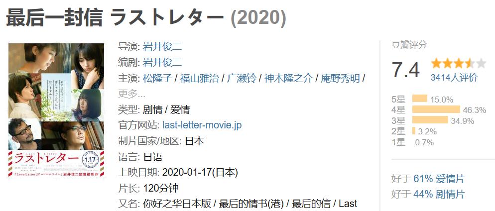 同一个角色,中国版周迅主演,日本版松隆子主演,票房相差4千万