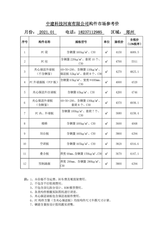 河南省№装配式建筑预制构件市场参考价(2021年1月)