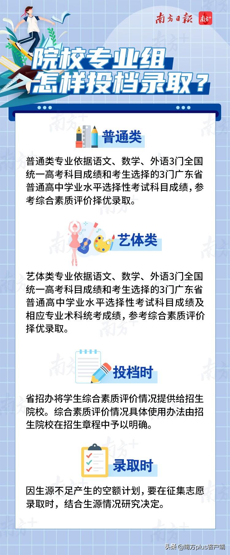 广东新高考落地方案公布!普通类本专科批次有90个平行志愿