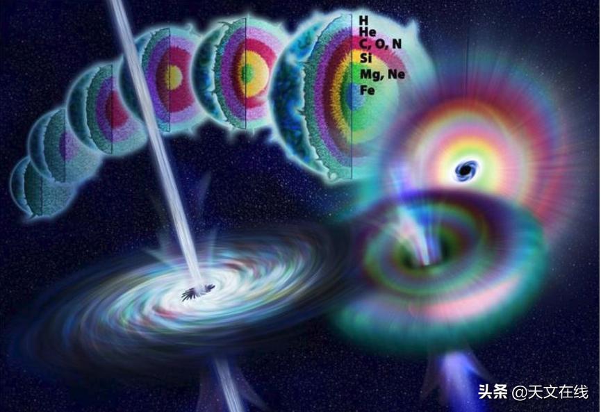 驚奇:宇宙中最常見的第三個元素不是你所想的那個