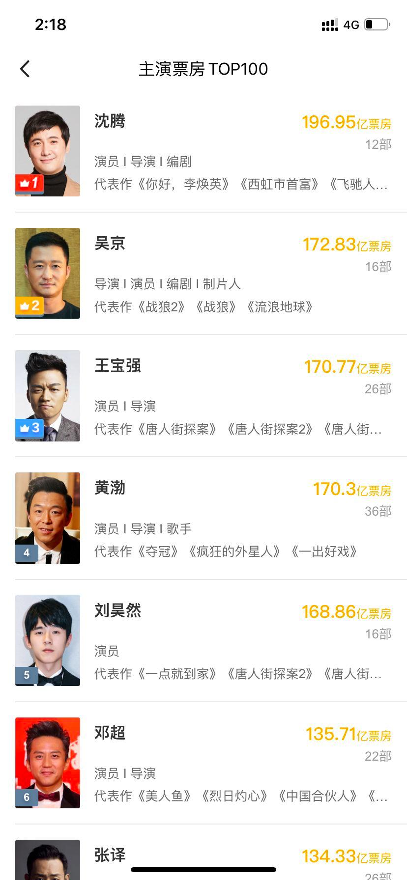 《四海》定档春节,14位大咖齐聚,韩寒有了他,票房过50亿有望
