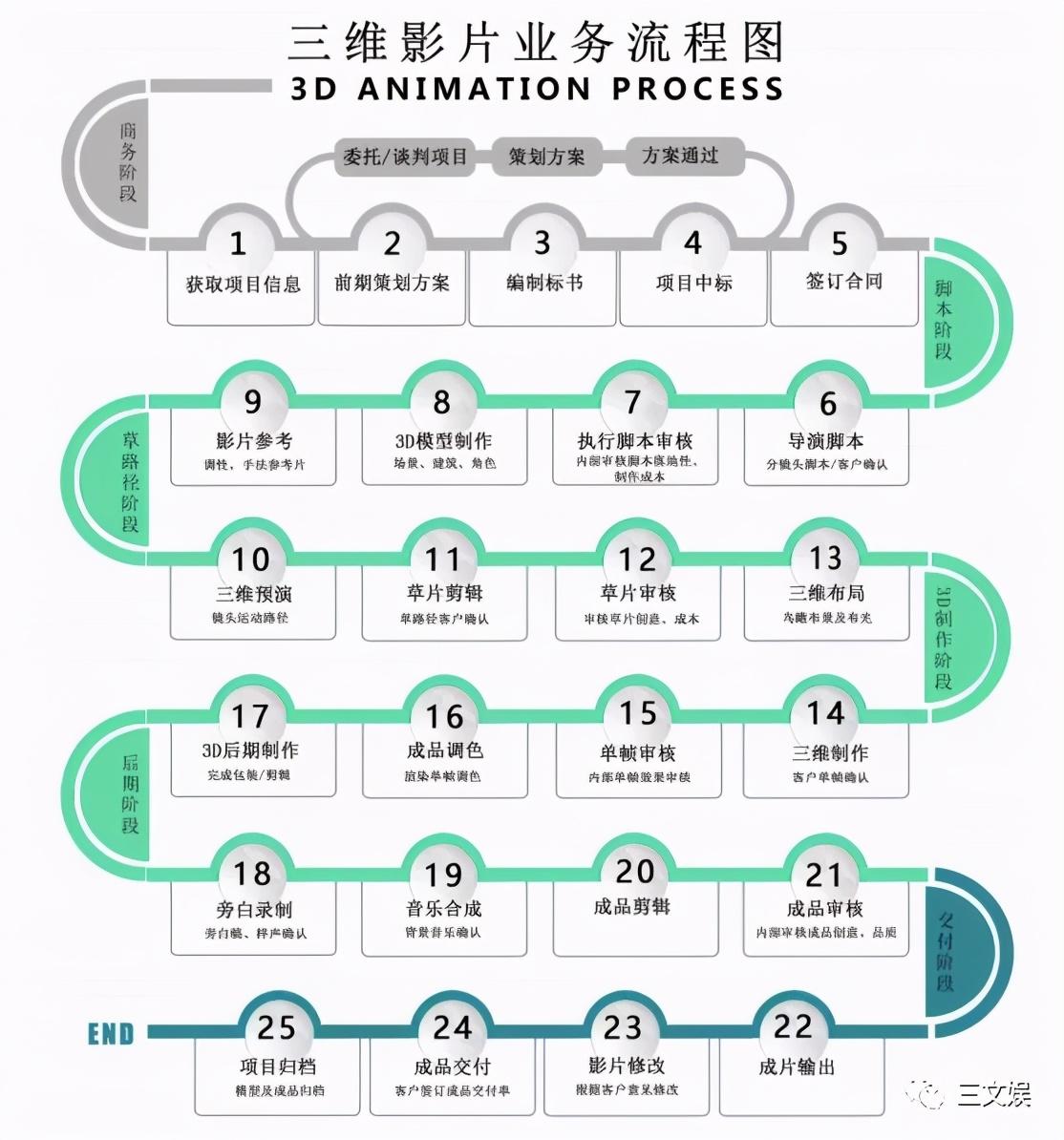 用动画做展览展示,年收入5.5亿元的凡拓要创业板上市