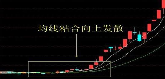 "A股市场:主力最为凶狠的""跌停式""洗盘,散户万不能被误导出局"