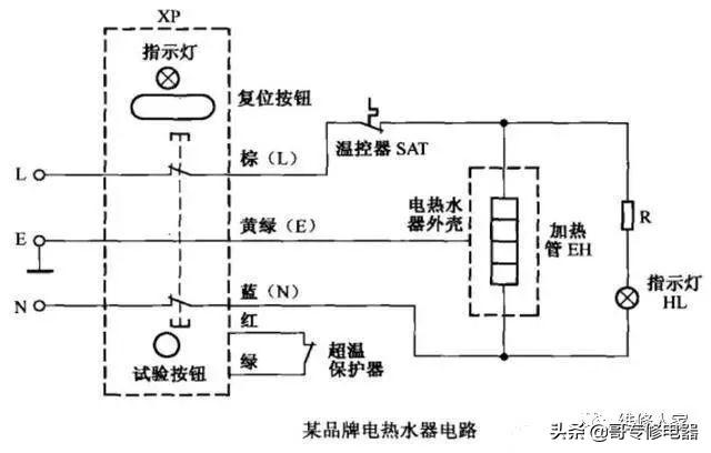 从电工师傅的角度了解如何←维修家电