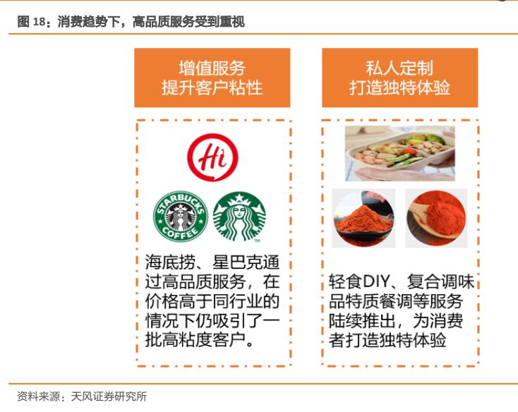 食品饮料行业深度报告:深究行业上涨的内在逻辑