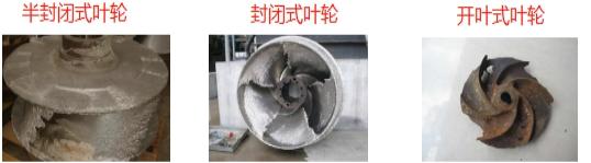 纳米陶瓷颗粒胶修复渣浆泵磨损——粒粒耐磨,速效修复