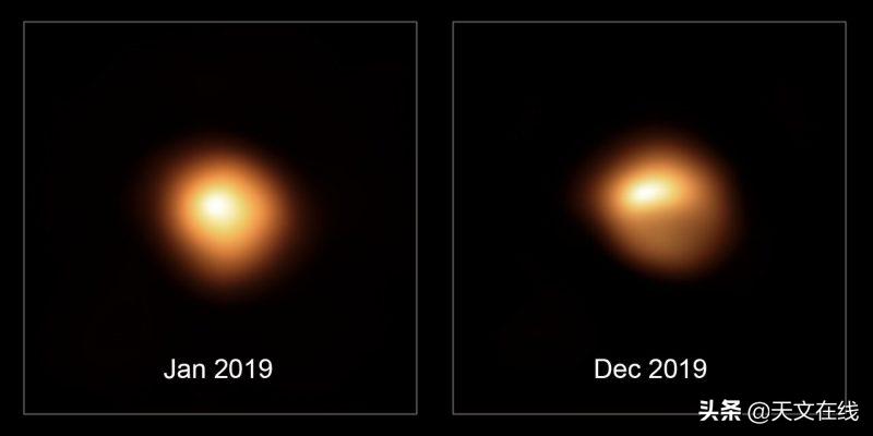 参宿四不仅亮度变暗,形状也发生了变化?来看看VLT都发现了什么