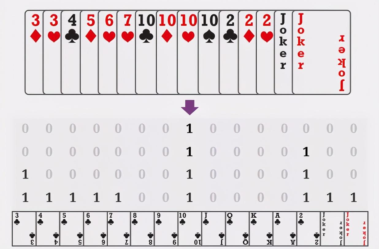 AI杀入斗地主领域,快手开发DouZero对标AlphaZero,从零学习