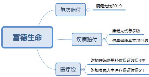 中国十大保险公司,这次我研究了个透 第13张