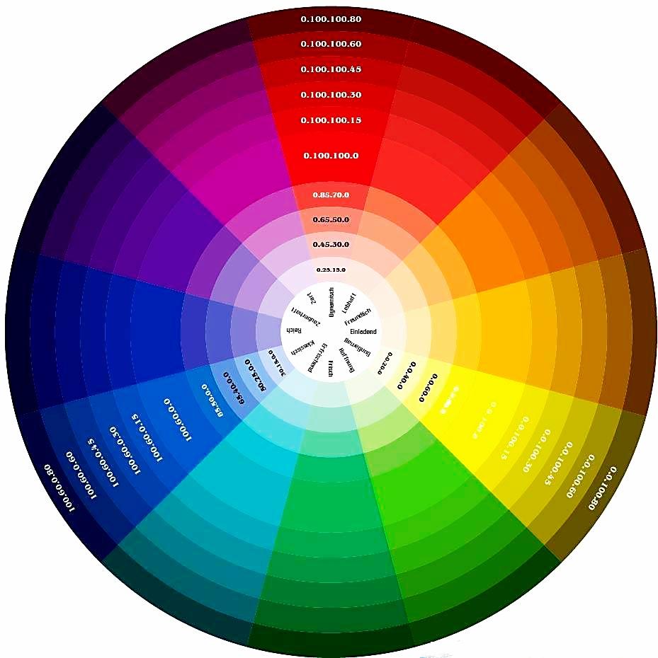 大部分人对色彩美学一无所知?怪不得穿不对衣服