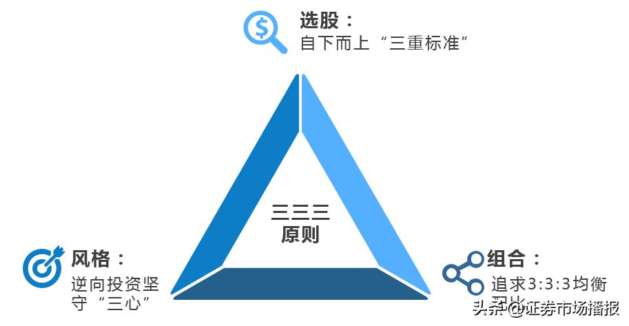 """投资老将徐荔蓉与他的""""三三三""""原则"""