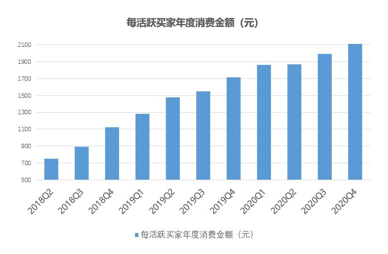 """""""拼命三娘""""拼赢了淘系?深扒""""凤凰男""""拼多多的上位史"""
