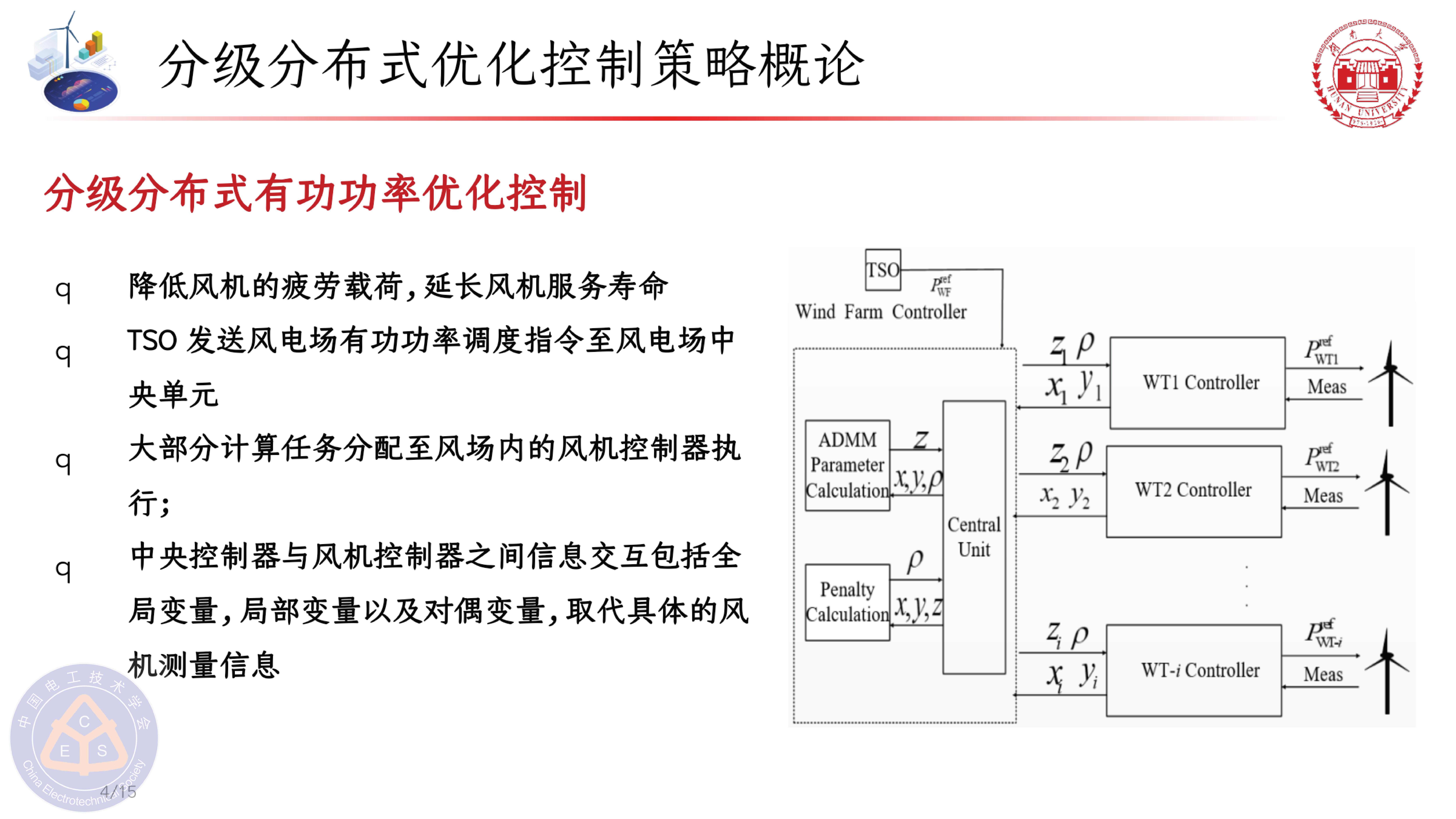 湖南大学黄晟教授:大规模风电机组群智能优化控制方法