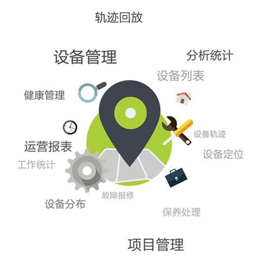 """数字化转型赋能 中联重科智慧服务打造客户""""超级连接"""""""