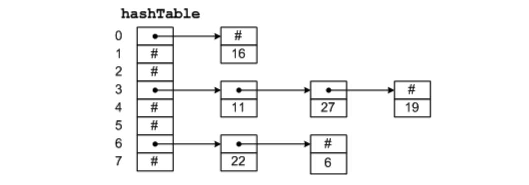设计一个文件系统,需要考虑哪些因素?