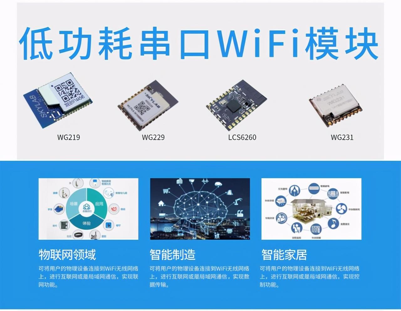 SKYLAB详解串口WiFi模块在POS机中的应用