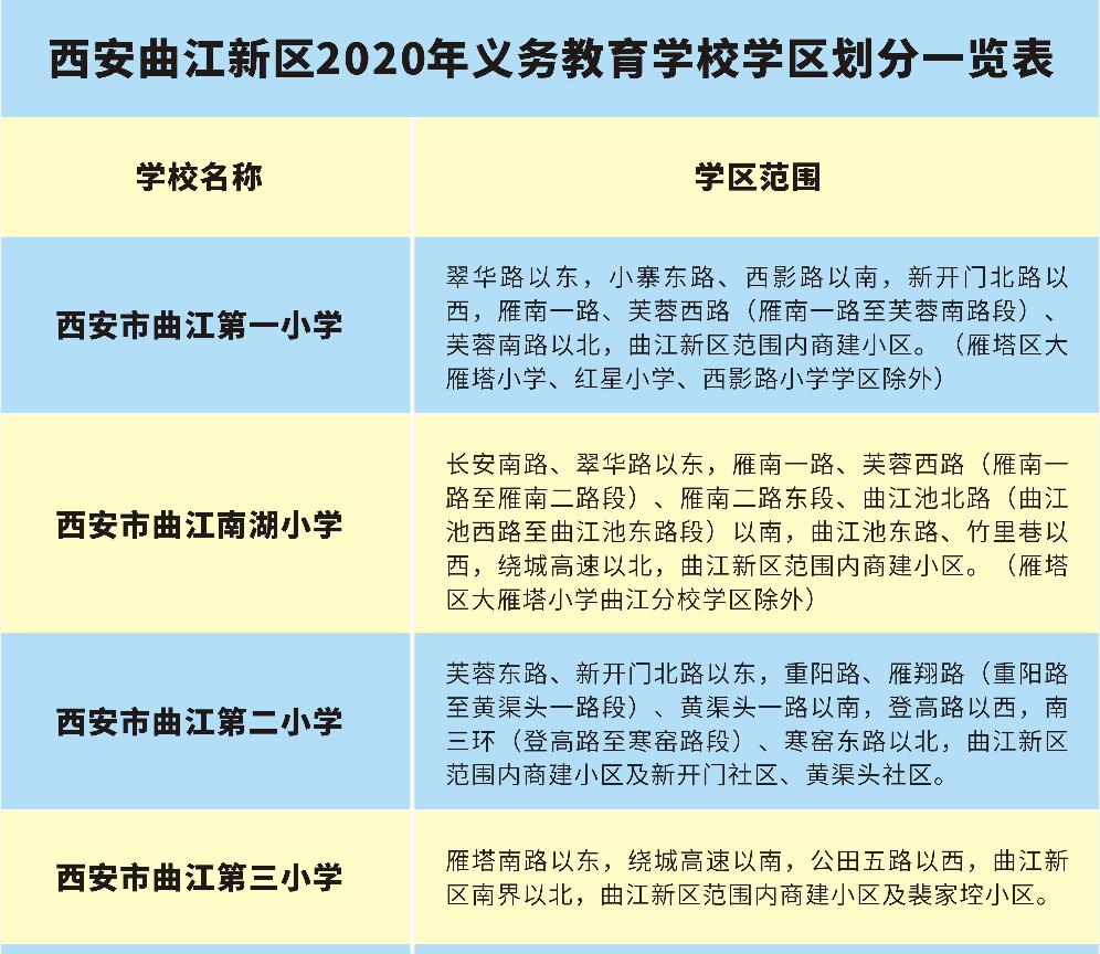 2020年西安义务教育学区划分正式公布
