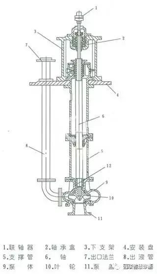 什么是杂质泵,你了解吗?