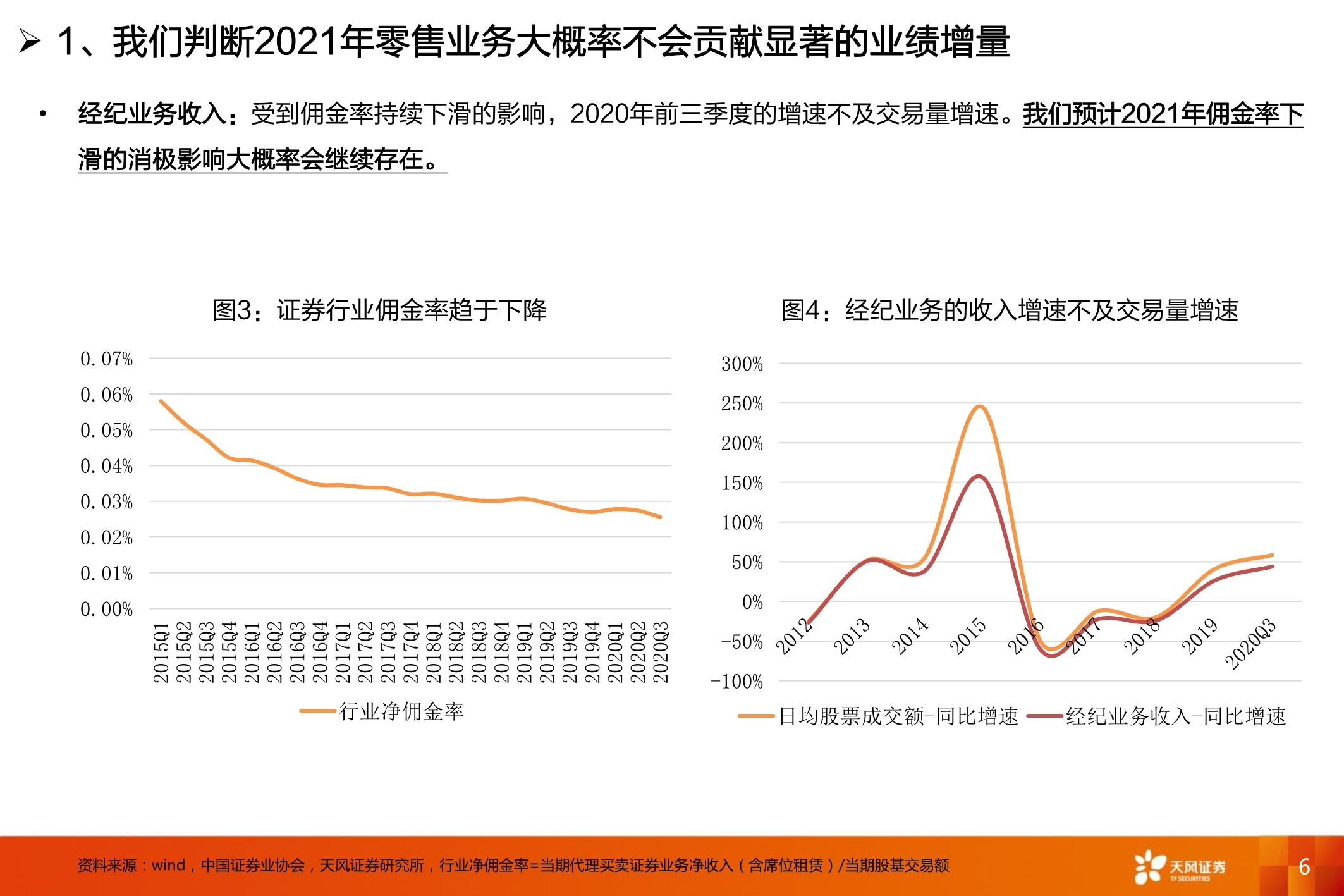 证券行业投资策略:2021年证券行业业务增量来自于哪
