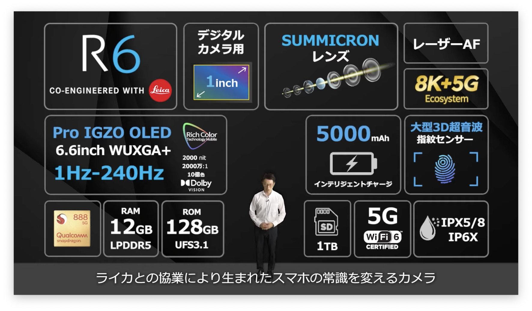 徕卡认证手机再添一个品牌,新旗舰还用上240Hz高刷屏