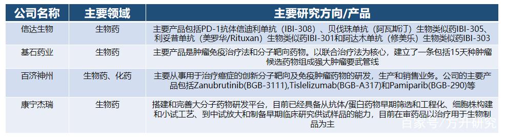 BioBAY生物医药一千零一问?
