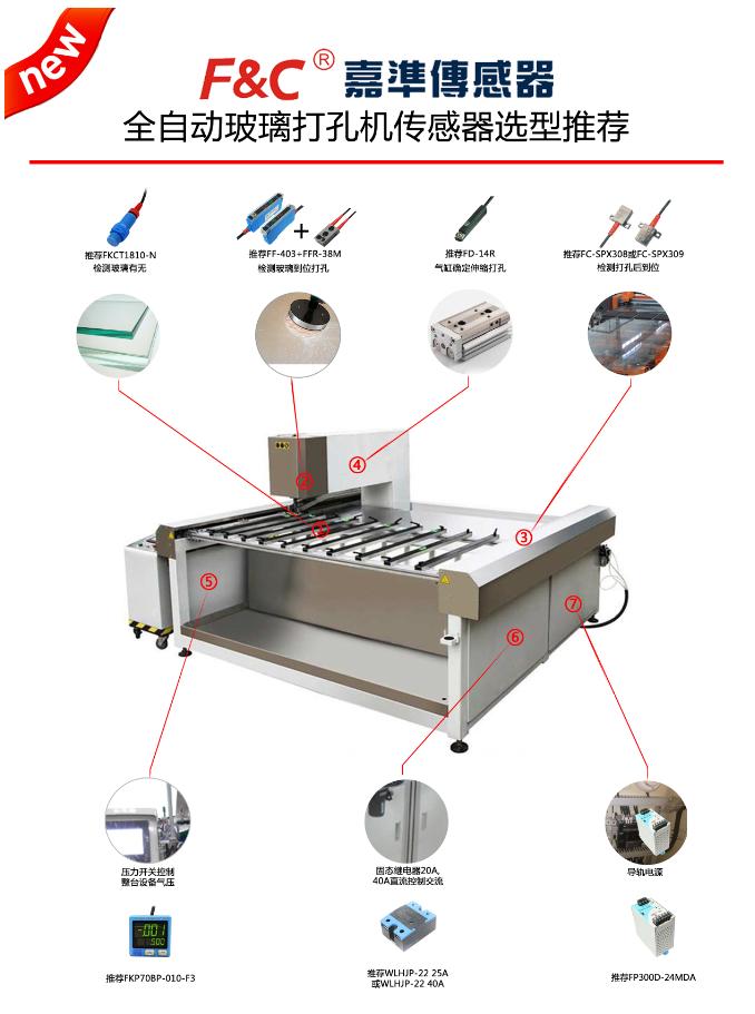 全自动玻璃打孔机传感器应用案例