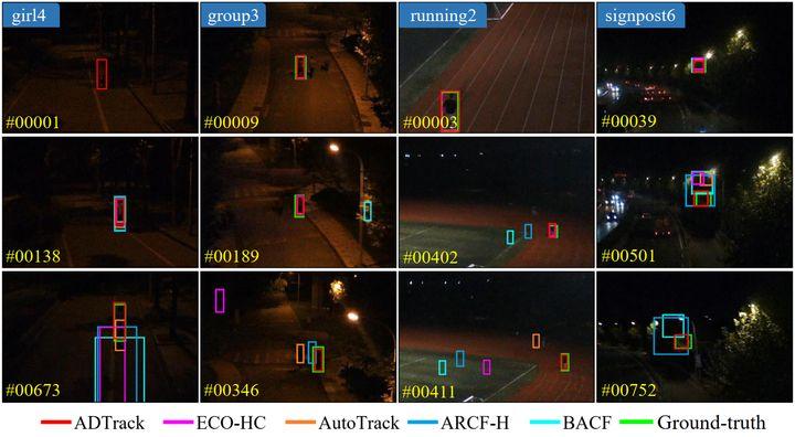 上周开源论文推荐:含人脸识别、实例分割、跟踪、SR等