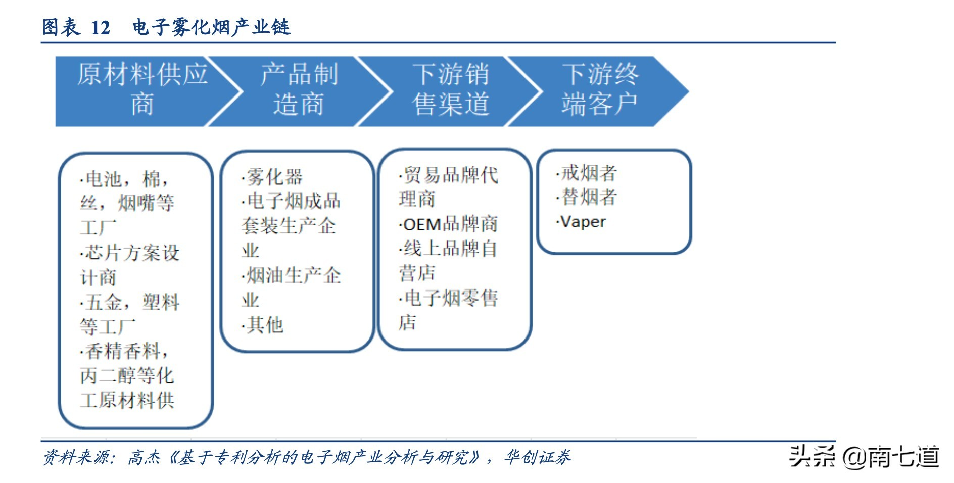 2021年从腾讯和茅台,看<a href='/pro/' target='_blank' title='电子烟' ><strong>电子烟</strong></a>产业的投资机会  <a href='/pro/' target='_blank' title='电子烟' ><strong>电子烟</strong></a> <a href='/pro/' target='_blank' title='电子烟' ><strong>电子烟</strong></a>资讯 <a href='/pro/' target='_blank' title='电子烟' ><strong>电子烟</strong></a>开店 <a href='/pro/' target='_blank' title='电子烟' ><strong>电子烟</strong></a>2021加盟政策 铂德 <a href='/pro/' target='_blank' title='电子烟' ><strong>电子烟</strong></a>评测 <a href='/pro/' target='_blank' title='电子烟' ><strong>电子烟</strong></a>是什么? <a href='/pro/' target='_blank' title='电子烟' ><strong>电子烟</strong></a>行业报告 柚子 魔笛 <a href='/pro/' target='_blank' title='电子烟' ><strong>电子烟</strong></a>资讯悦刻 <a href='/pro/' target='_blank' title='电子烟' ><strong>电子烟</strong></a>的危害 <a href='/pro/' target='_blank' title='电子烟' ><strong>电子烟</strong></a>结构 IQOS <a href='/pro/' target='_blank' title='电子烟' ><strong>电子烟</strong></a>有害吗 2021 烟圈 买电子烟 山东济南电子烟店 第3张