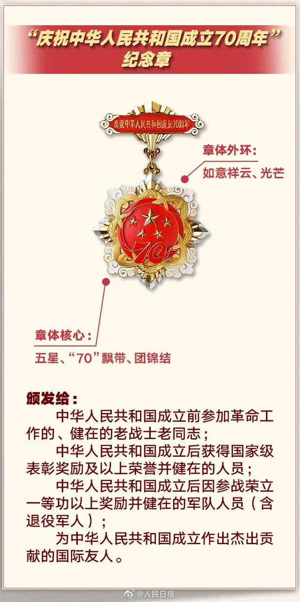 七一勋章首次颁授!一起了解这些闪亮的勋章奖章!