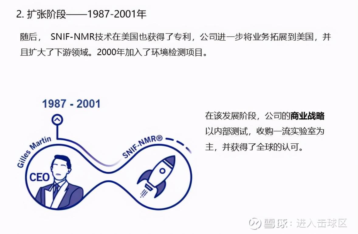以史为鉴,关于检测行业发展战略思考:长寿、协同并购与协同内生